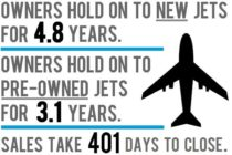 Analysing the numbers that make the business jet market tick