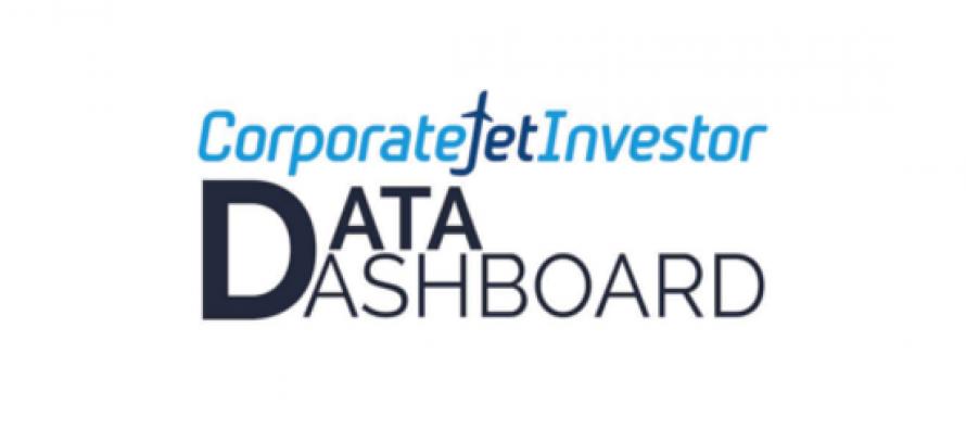 Data Dashboard: November 2017
